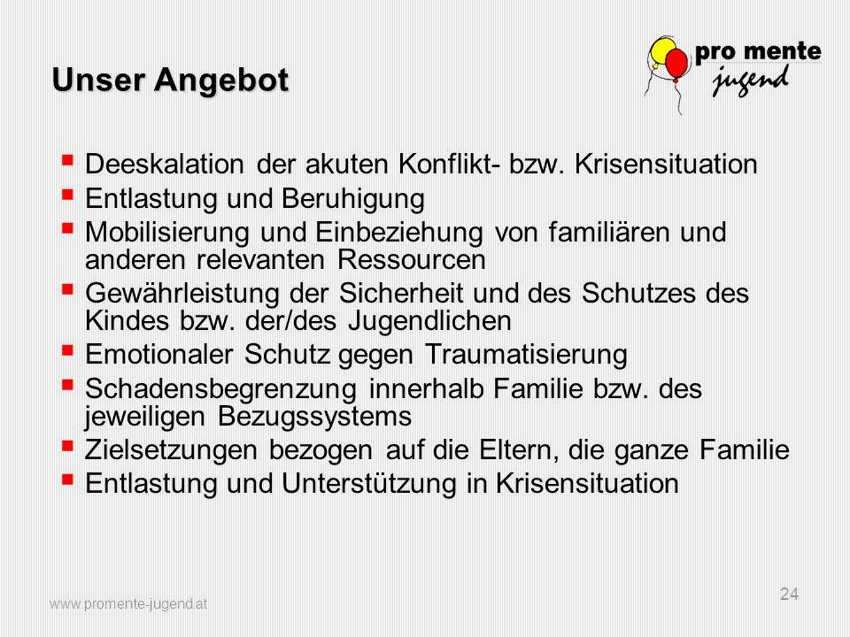 www.promente-jugend.at 24 Unser Angebot  Deeskalation der akuten Konflikt- bzw. Krisensituation  Entlastung und Beruhigung  Mobilisierung und Einbe