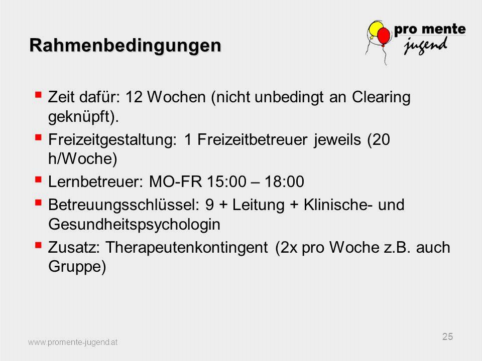 www.promente-jugend.at 25 Rahmenbedingungen  Zeit dafür: 12 Wochen (nicht unbedingt an Clearing geknüpft).  Freizeitgestaltung: 1 Freizeitbetreuer j