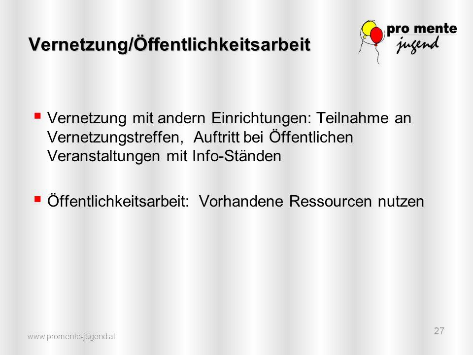 www.promente-jugend.at 27 Vernetzung/Öffentlichkeitsarbeit  Vernetzung mit andern Einrichtungen: Teilnahme an Vernetzungstreffen, Auftritt bei Öffent