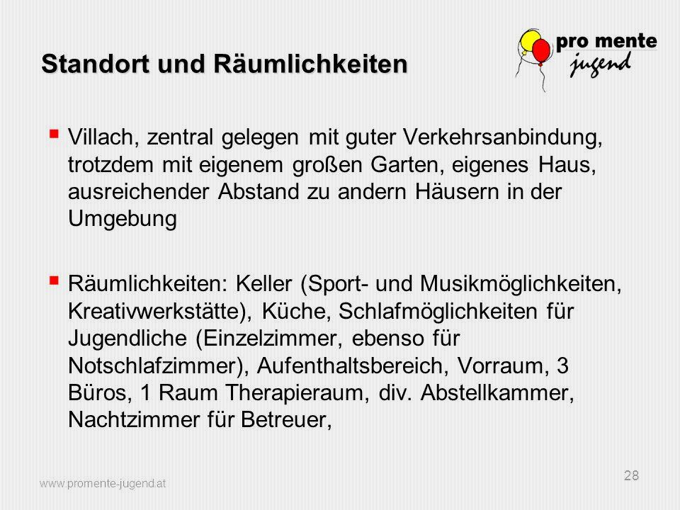 www.promente-jugend.at 28 Standort und Räumlichkeiten  Villach, zentral gelegen mit guter Verkehrsanbindung, trotzdem mit eigenem großen Garten, eige