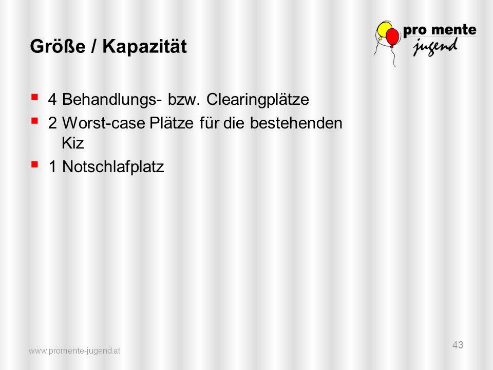 www.promente-jugend.at 43 Größe / Kapazität  4 Behandlungs- bzw. Clearingplätze  2 Worst-case Plätze für die bestehenden Kiz  1 Notschlafplatz