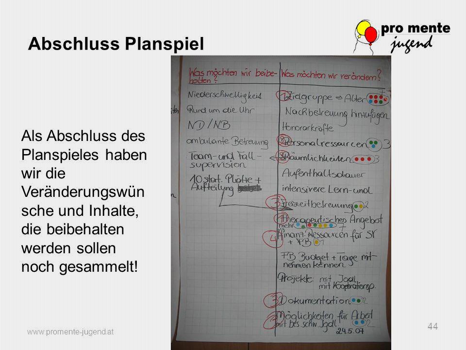 www.promente-jugend.at 44 Abschluss Planspiel Als Abschluss des Planspieles haben wir die Veränderungswün sche und Inhalte, die beibehalten werden sol