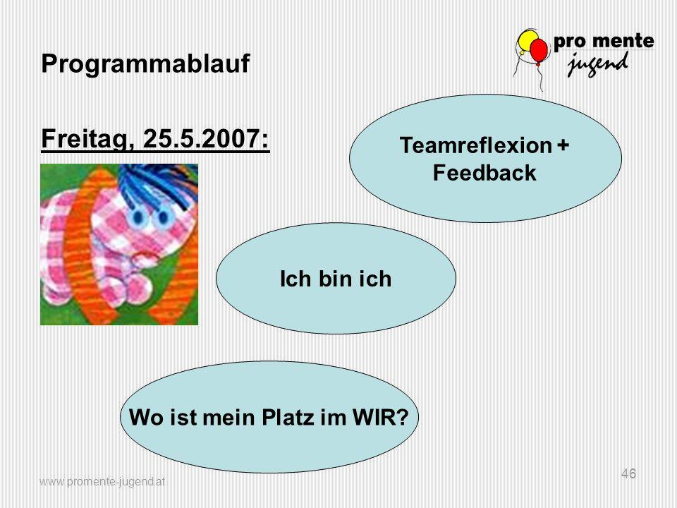 www.promente-jugend.at 46 Programmablauf Freitag, 25.5.2007: Teamreflexion + Feedback Ich bin ich Wo ist mein Platz im WIR?