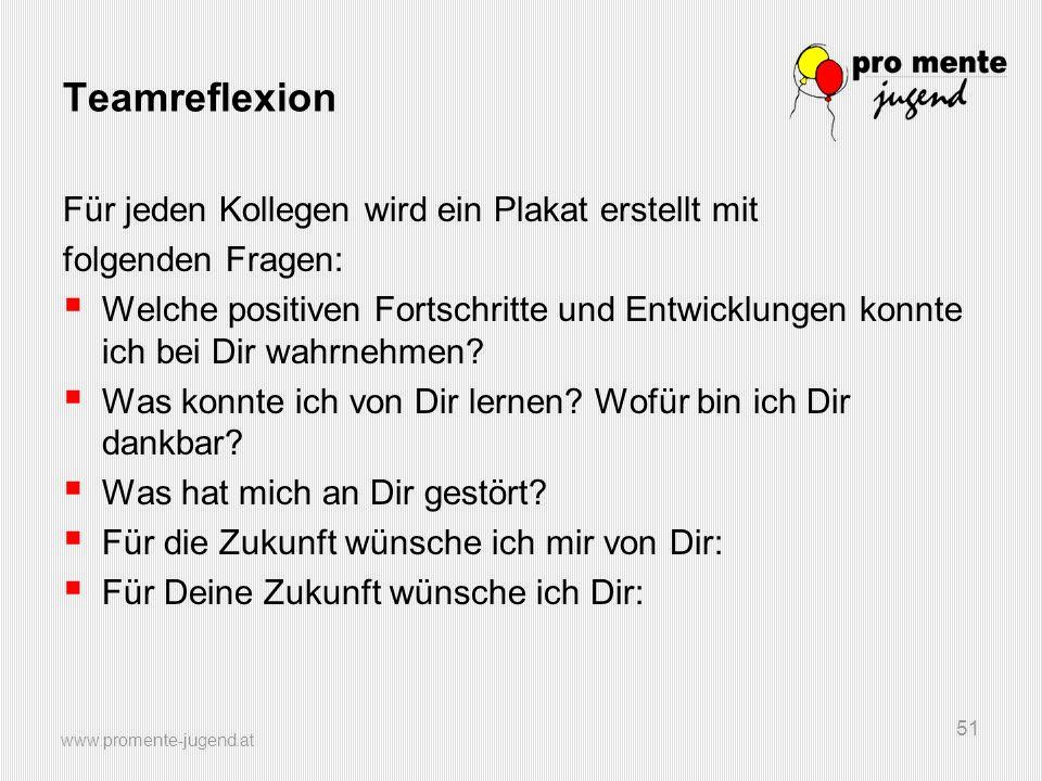 www.promente-jugend.at 51 Teamreflexion Für jeden Kollegen wird ein Plakat erstellt mit folgenden Fragen:  Welche positiven Fortschritte und Entwickl