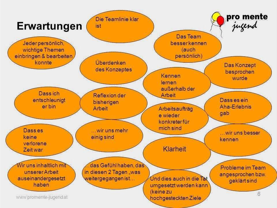 www.promente-jugend.at 6 Erwartungen Die Teamlinie klar ist Jeder persönlich, wichtige Themen einbringen & bearbeiten konnte Überdenken des Konzeptes