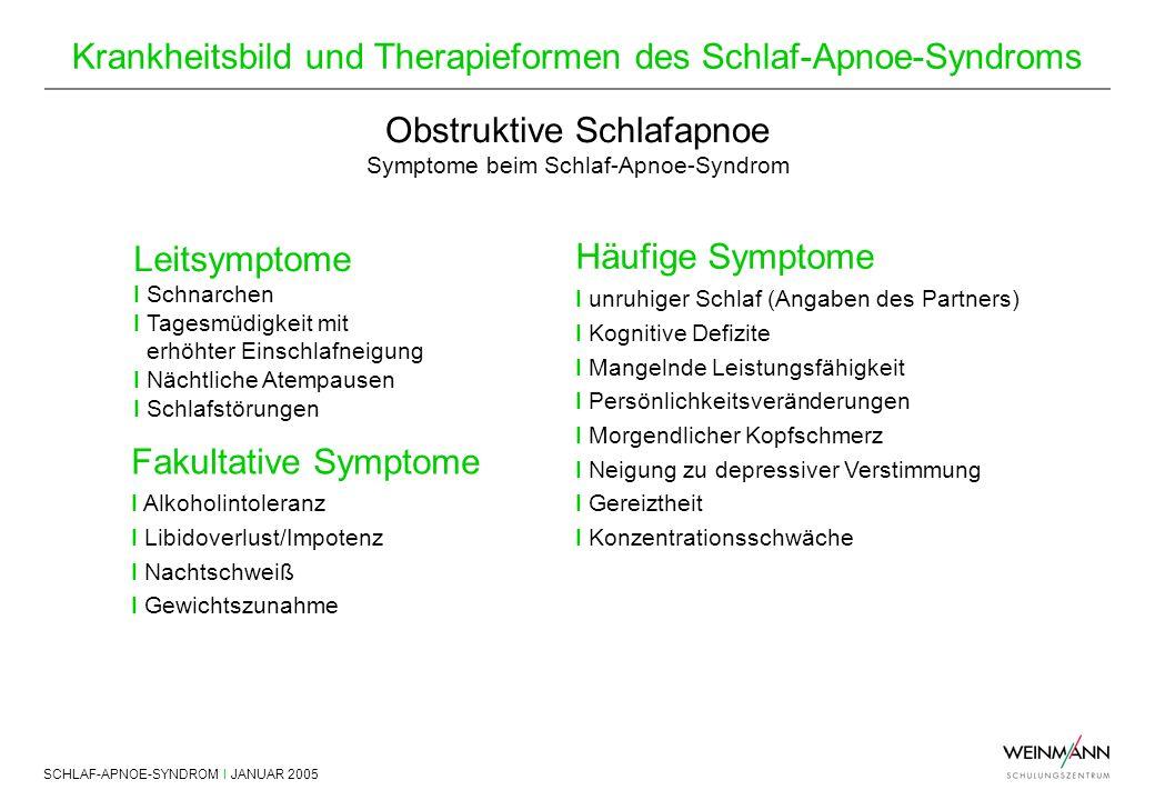 SCHLAF-APNOE-SYNDROM I JANUAR 2005 Krankheitsbild und Therapieformen des Schlaf-Apnoe-Syndroms Obstruktive Schlafapnoe Symptome beim Schlaf-Apnoe-Synd