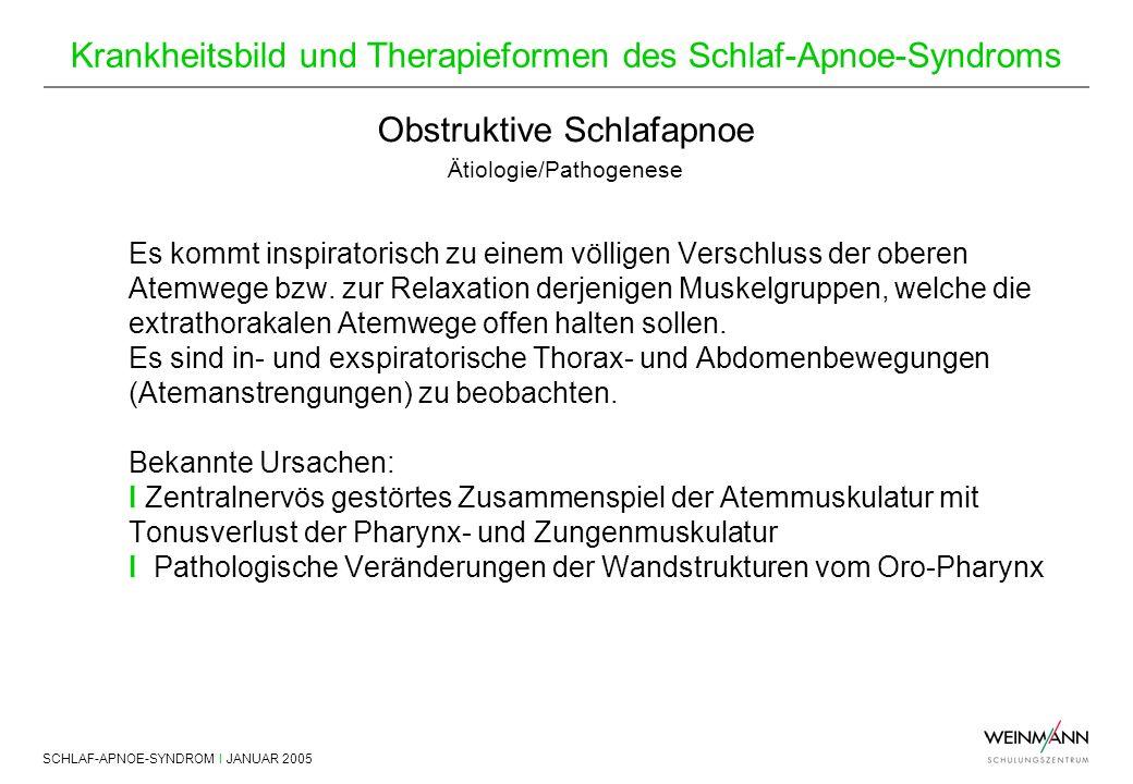 SCHLAF-APNOE-SYNDROM I JANUAR 2005 Krankheitsbild und Therapieformen des Schlaf-Apnoe-Syndroms Es kommt inspiratorisch zu einem völligen Verschluss de
