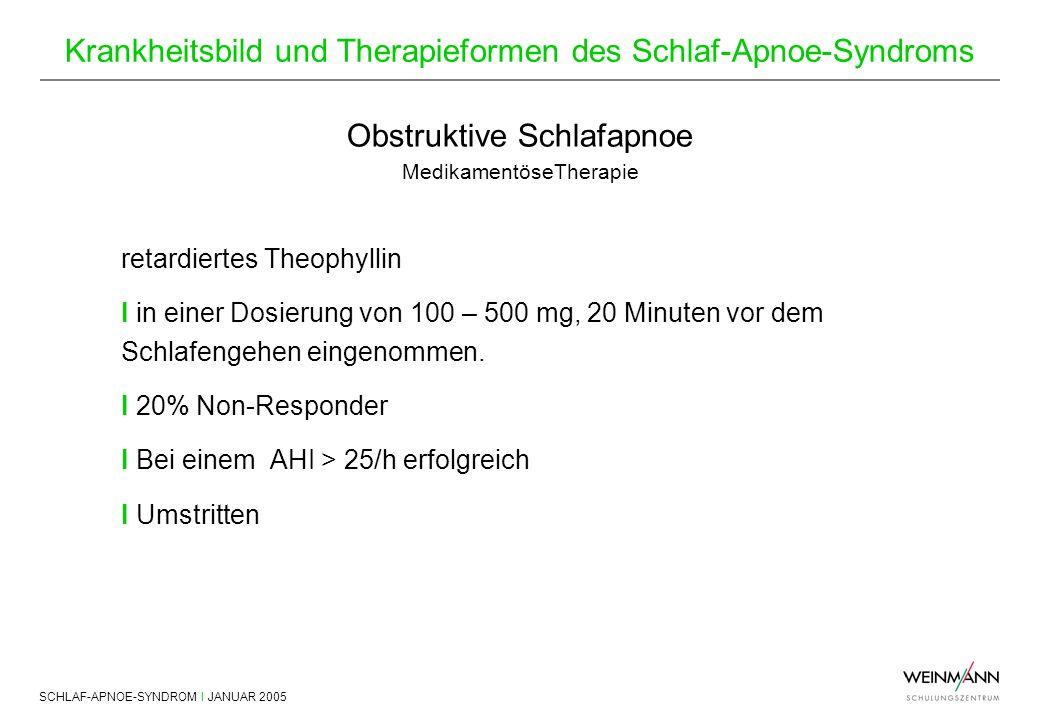 SCHLAF-APNOE-SYNDROM I JANUAR 2005 Krankheitsbild und Therapieformen des Schlaf-Apnoe-Syndroms retardiertes Theophyllin I in einer Dosierung von 100 –
