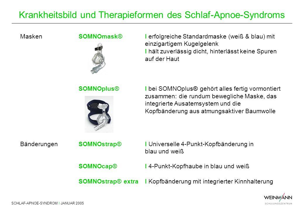 SCHLAF-APNOE-SYNDROM I JANUAR 2005 Krankheitsbild und Therapieformen des Schlaf-Apnoe-Syndroms MaskenSOMNOmask® SOMNOplus® I erfolgreiche Standardmask