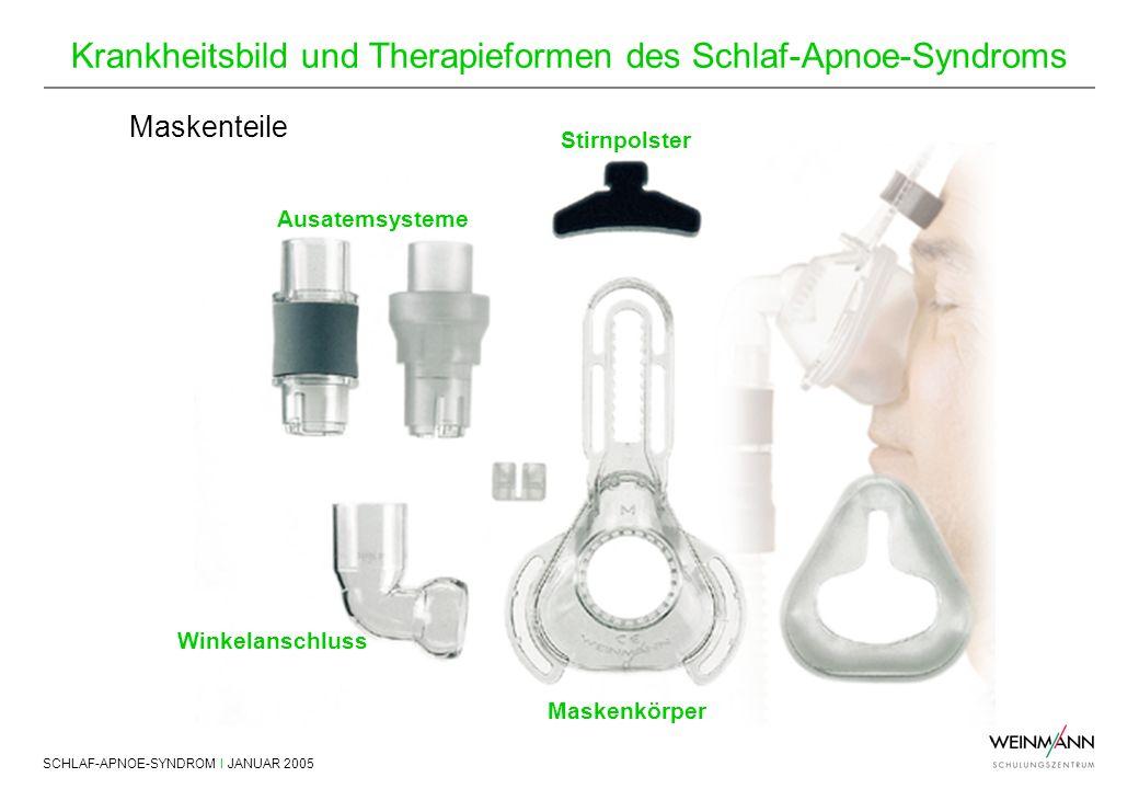 SCHLAF-APNOE-SYNDROM I JANUAR 2005 Krankheitsbild und Therapieformen des Schlaf-Apnoe-Syndroms Maskenteile Ausatemsysteme Maskenkörper Stirnpolster Wi