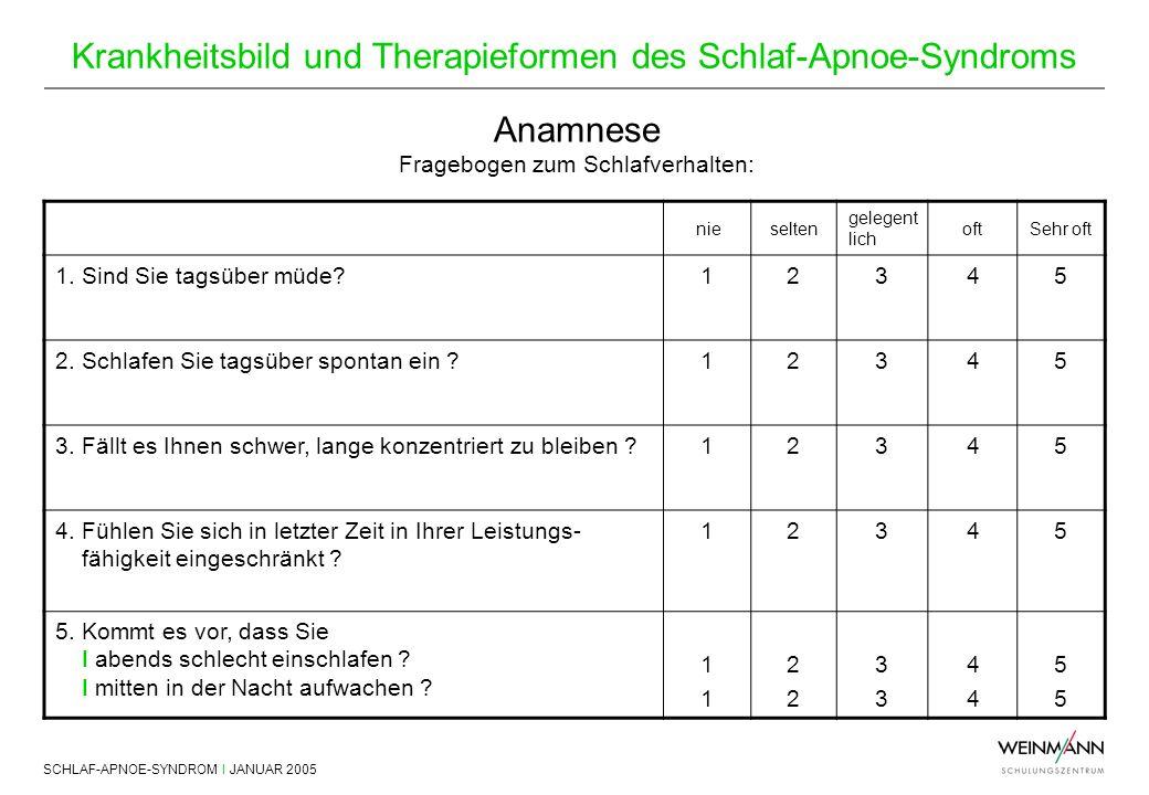 SCHLAF-APNOE-SYNDROM I JANUAR 2005 Krankheitsbild und Therapieformen des Schlaf-Apnoe-Syndroms Anamnese Fragebogen zum Schlafverhalten: nieselten gele