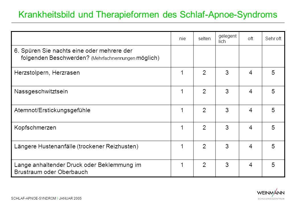 SCHLAF-APNOE-SYNDROM I JANUAR 2005 Krankheitsbild und Therapieformen des Schlaf-Apnoe-Syndroms nieselten gelegent lich oftSehr oft 6. Spüren Sie nacht