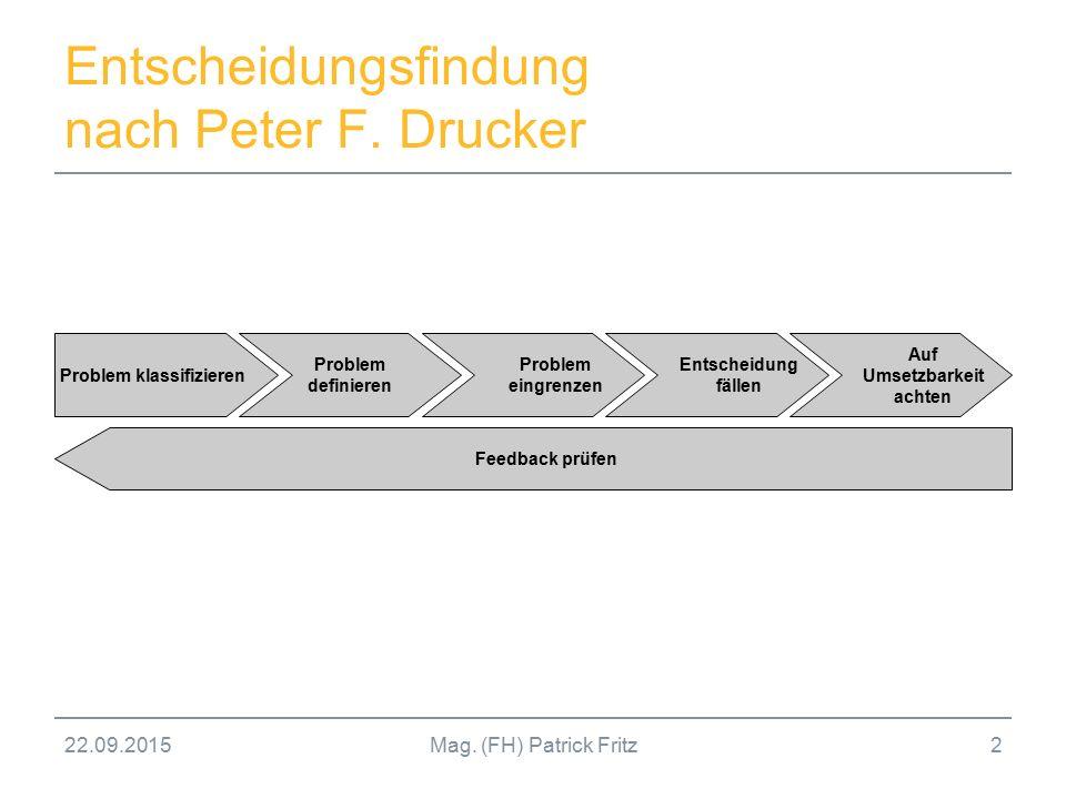 22.09.2015Mag. (FH) Patrick Fritz2 Entscheidungsfindung nach Peter F. Drucker Problem klassifizieren Problem definieren Problem eingrenzen Entscheidun
