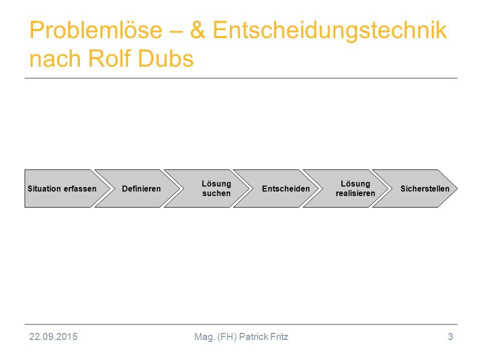 22.09.2015Mag. (FH) Patrick Fritz3 Problemlöse – & Entscheidungstechnik nach Rolf Dubs Situation erfassenDefinieren Lösung suchen EntscheidenSicherste