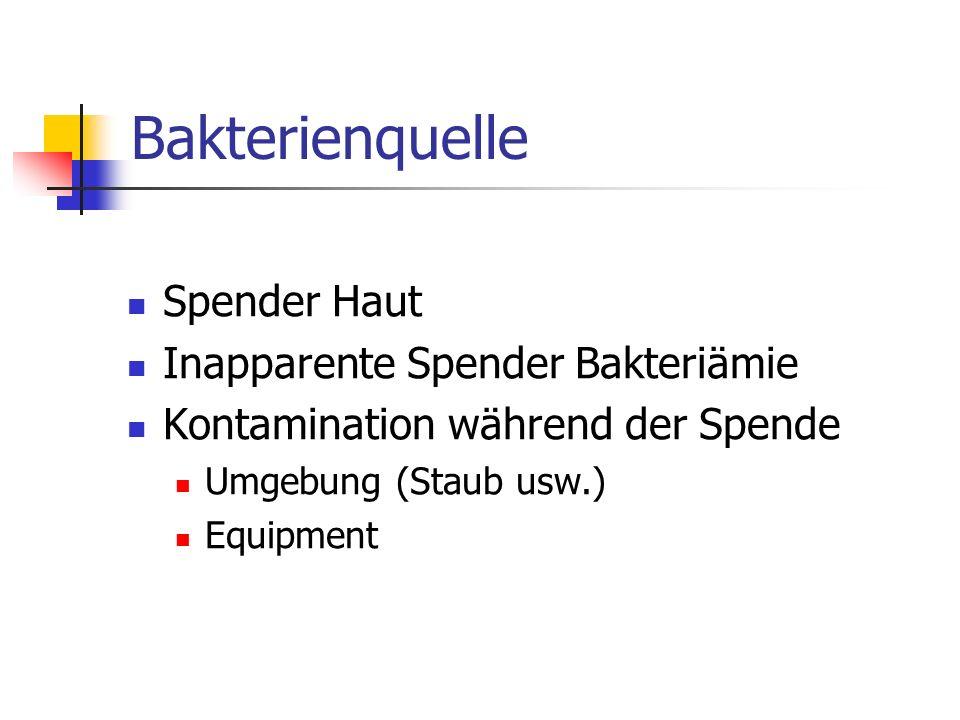 Bakterienquelle Spender Haut Inapparente Spender Bakteriämie Kontamination während der Spende Umgebung (Staub usw.) Equipment