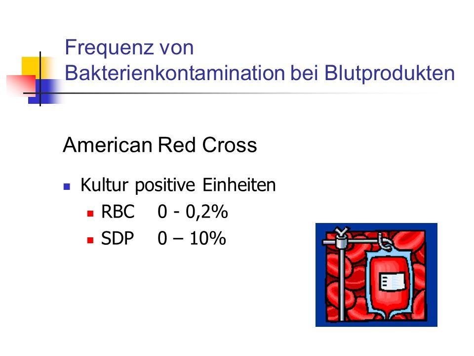 Frequenz von Bakterienkontamination bei Blutprodukten American Red Cross Kultur positive Einheiten RBC0 - 0,2% SDP0 – 10%