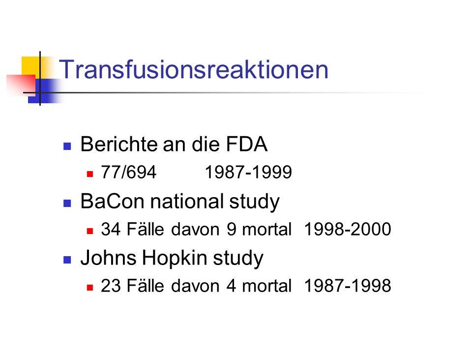 Transfusionsreaktionen Berichte an die FDA 77/694 1987-1999 BaCon national study 34 Fälle davon 9 mortal 1998-2000 Johns Hopkin study 23 Fälle davon 4