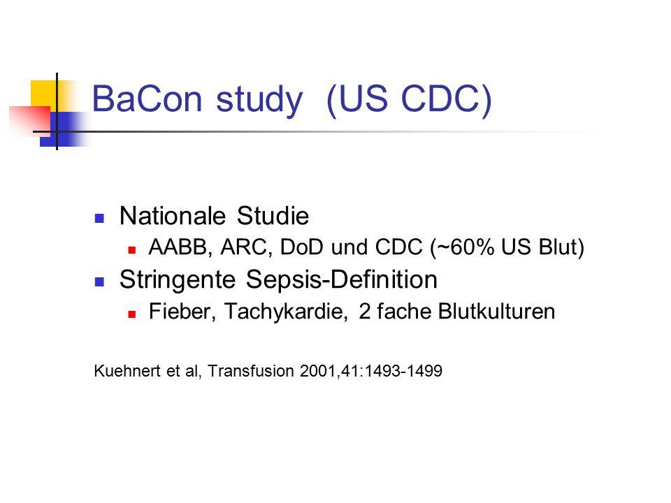 BaCon study (US CDC) Nationale Studie AABB, ARC, DoD und CDC (~60% US Blut) Stringente Sepsis-Definition Fieber, Tachykardie, 2 fache Blutkulturen Kue