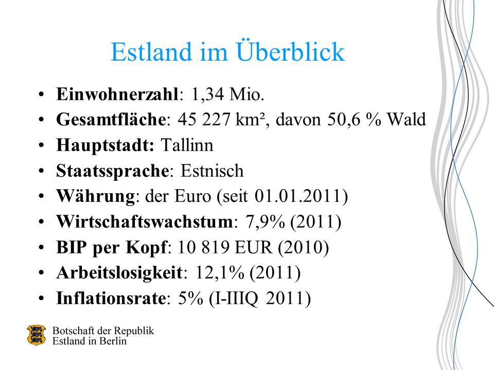Estland im Überblick Einwohnerzahl: 1,34 Mio.