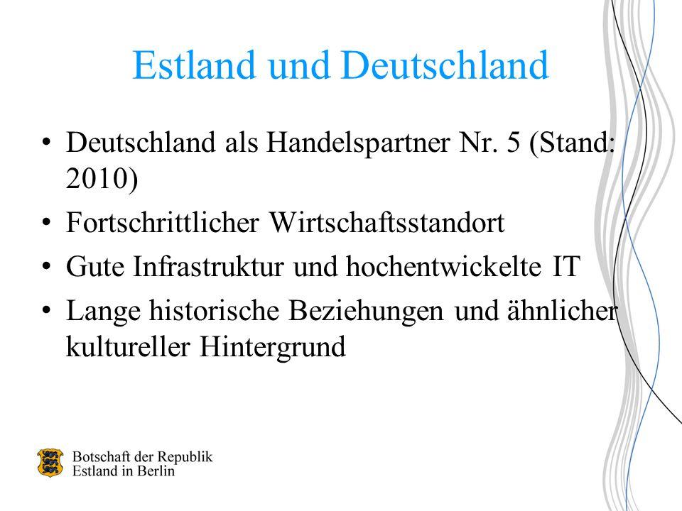 Estland und Deutschland Deutschland als Handelspartner Nr.