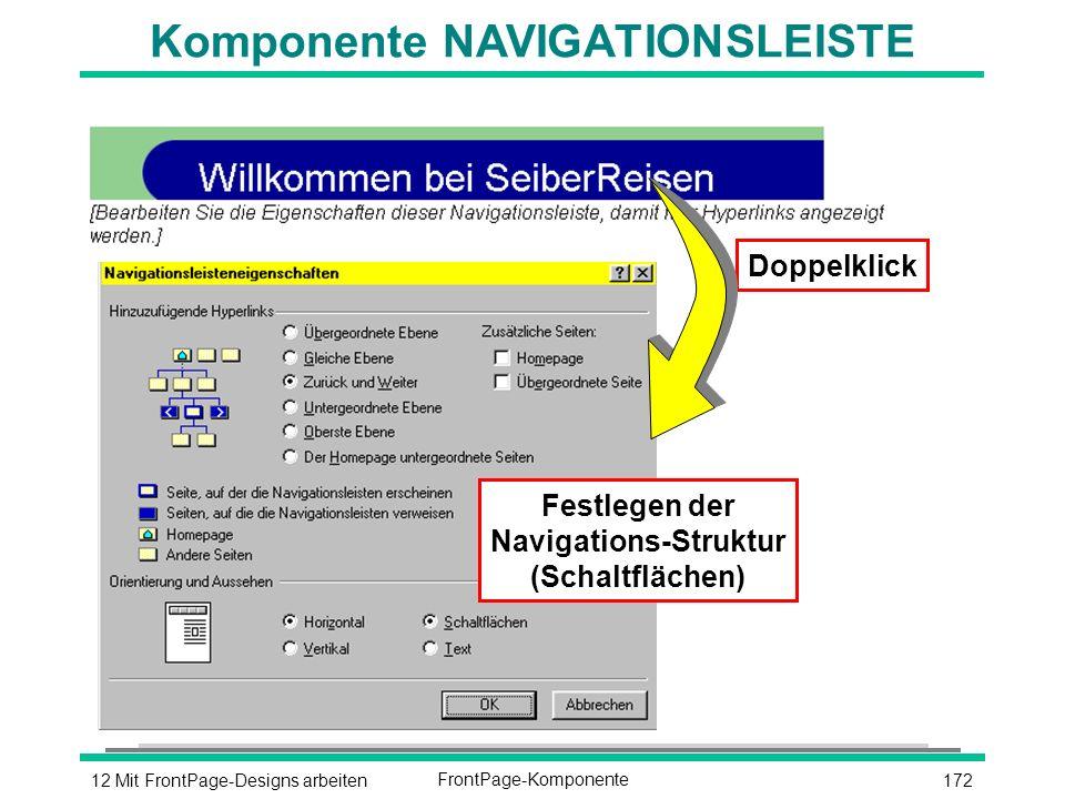 17212 Mit FrontPage-Designs arbeitenFrontPage-Komponente Komponente NAVIGATIONSLEISTE Doppelklick Festlegen der Navigations-Struktur (Schaltflächen)