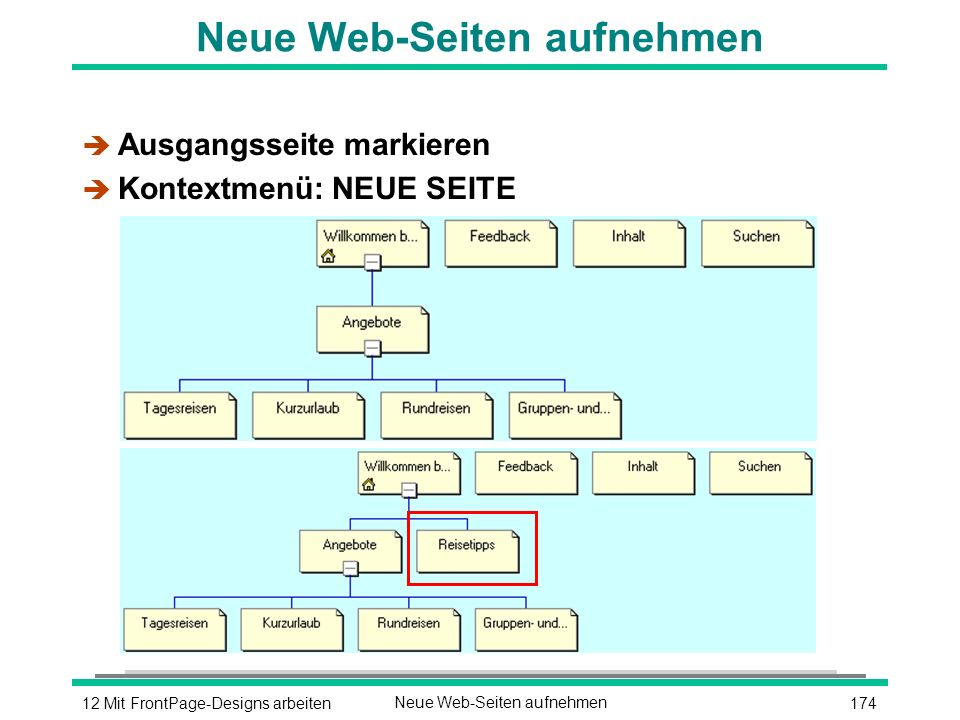 17412 Mit FrontPage-Designs arbeitenNeue Web-Seiten aufnehmen è Ausgangsseite markieren è Kontextmenü: NEUE SEITE