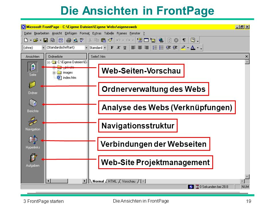 193 FrontPage startenDie Ansichten in FrontPage Web-Seiten-Vorschau Ordnerverwaltung des Webs Analyse des Webs (Verknüpfungen) Navigationsstruktur Verbindungen der Webseiten Web-Site Projektmanagement