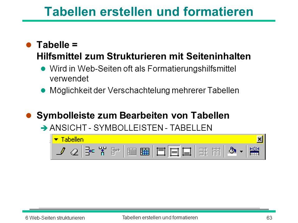 636 Web-Seiten strukturierenTabellen erstellen und formatieren l Tabelle = Hilfsmittel zum Strukturieren mit Seiteninhalten l Wird in Web-Seiten oft als Formatierungshilfsmittel verwendet l Möglichkeit der Verschachtelung mehrerer Tabellen l Symbolleiste zum Bearbeiten von Tabellen è ANSICHT - SYMBOLLEISTEN - TABELLEN