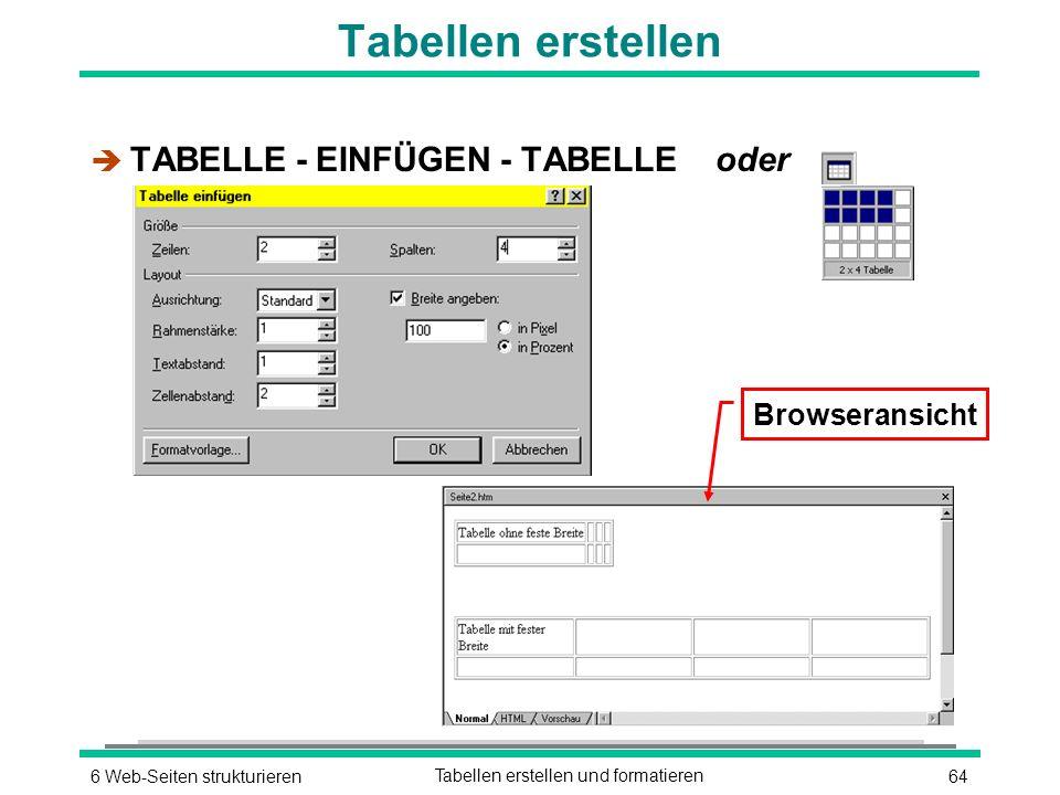 646 Web-Seiten strukturierenTabellen erstellen und formatieren Tabellen erstellen è TABELLE - EINFÜGEN - TABELLE oder Browseransicht