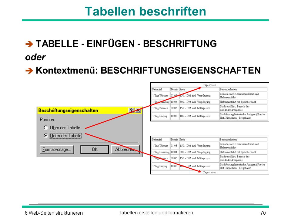 706 Web-Seiten strukturierenTabellen erstellen und formatieren Tabellen beschriften è TABELLE - EINFÜGEN - BESCHRIFTUNG oder è Kontextmenü: BESCHRIFTUNGSEIGENSCHAFTEN