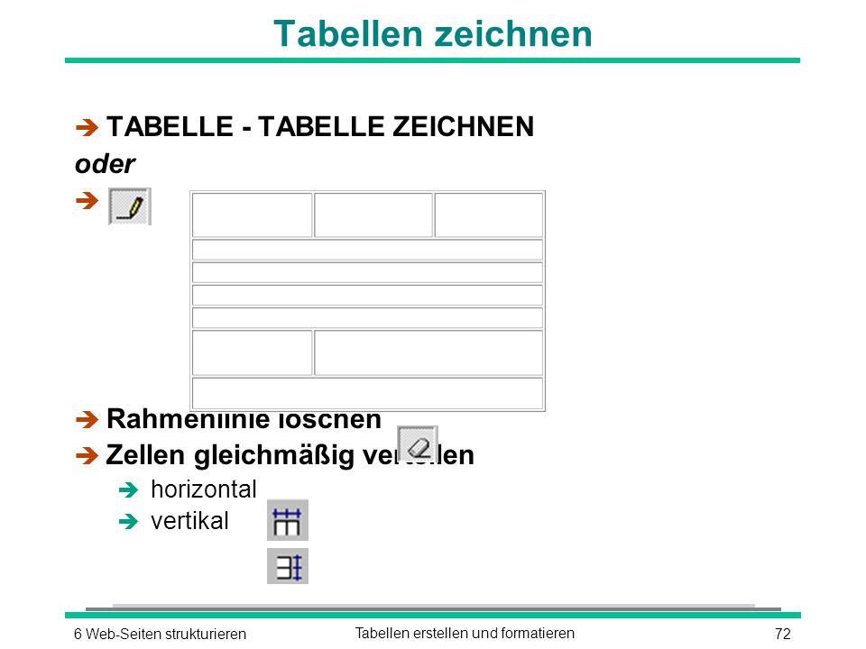 726 Web-Seiten strukturierenTabellen erstellen und formatieren Tabellen zeichnen è TABELLE - TABELLE ZEICHNEN oder è è Rahmenlinie löschen è Zellen gleichmäßig verteilen è horizontal è vertikal