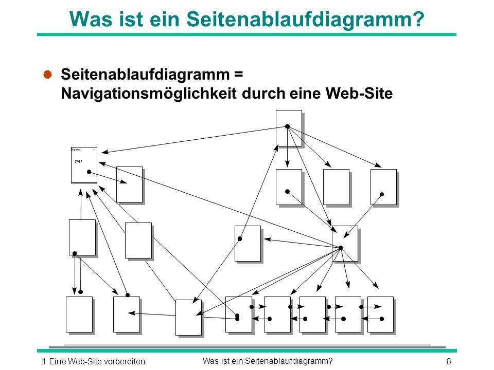 81 Eine Web-Site vorbereitenWas ist ein Seitenablaufdiagramm.