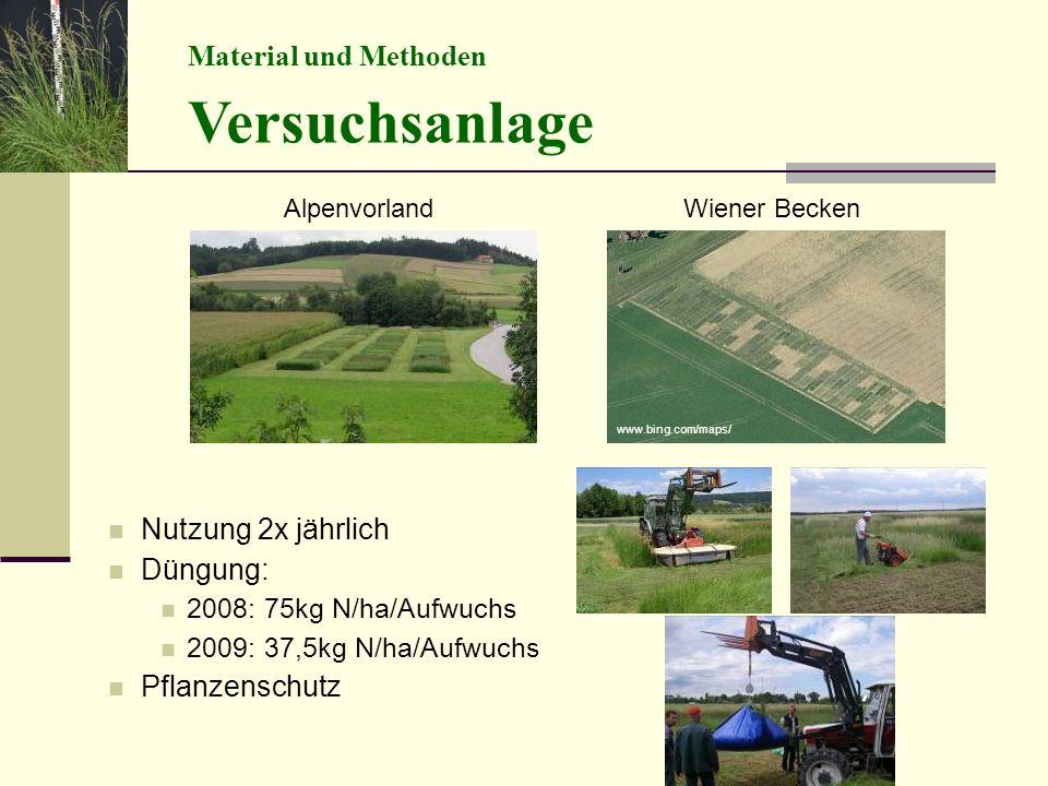 Nutzung 2x jährlich Düngung: 2008: 75kg N/ha/Aufwuchs 2009: 37,5kg N/ha/Aufwuchs Pflanzenschutz Material und Methoden Versuchsanlage AlpenvorlandWiene