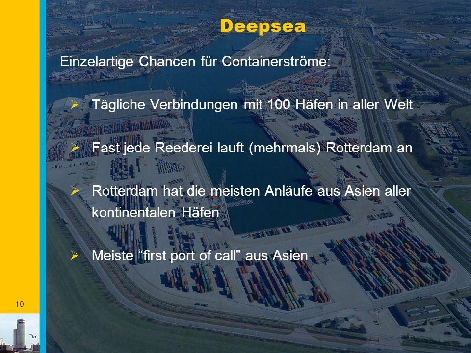 10 Deepsea Einzelartige Chancen für Containerströme:  Tägliche Verbindungen mit 100 Häfen in aller Welt  Fast jede Reederei lauft (mehrmals) Rotterd
