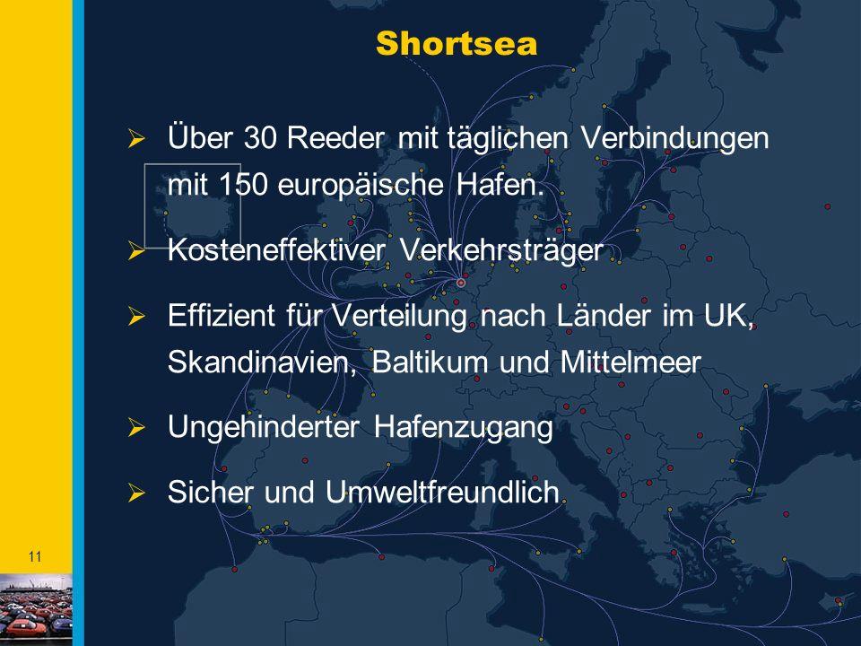 11 Shortsea  Über 30 Reeder mit täglichen Verbindungen mit 150 europäische Hafen.  Kosteneffektiver Verkehrsträger  Effizient für Verteilung nach L