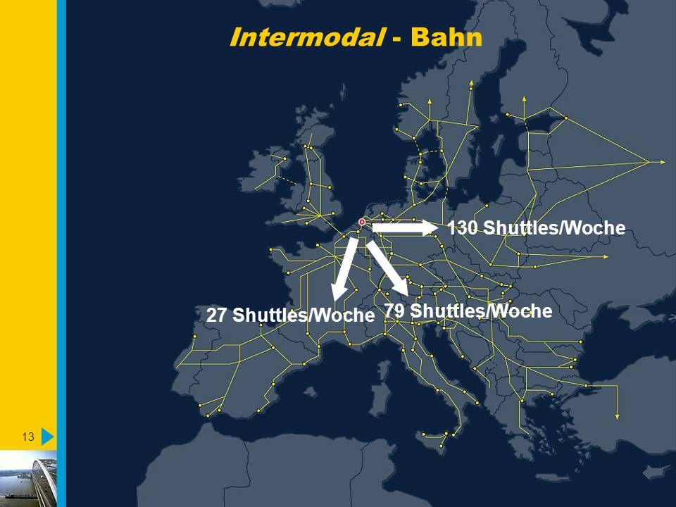 13 Intermodal - Bahn 130 Shuttles/Woche 79 Shuttles/Woche 27 Shuttles/Woche