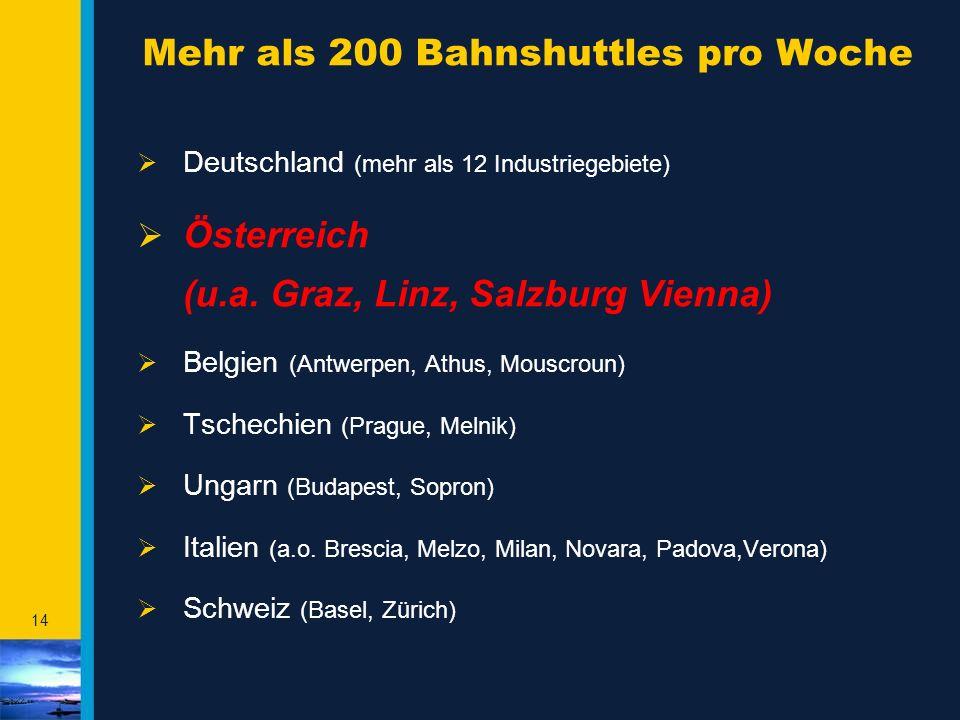 14 Mehr als 200 Bahnshuttles pro Woche  Deutschland (mehr als 12 Industriegebiete)  Österreich (u.a. Graz, Linz, Salzburg Vienna)  Belgien (Antwerp