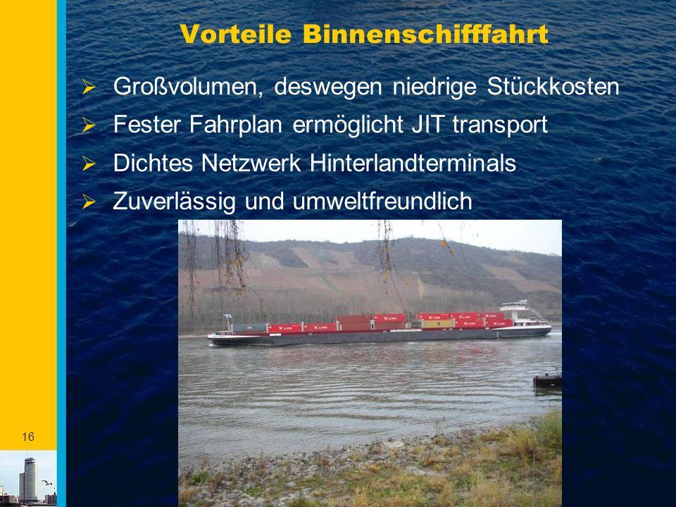 16 Vorteile Binnenschifffahrt  Großvolumen, deswegen niedrige Stückkosten  Fester Fahrplan ermöglicht JIT transport  Dichtes Netzwerk Hinterlandter