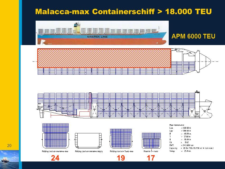 20 Malacca-max Containerschiff > 18.000 TEU 241917 APM 6000 TEU