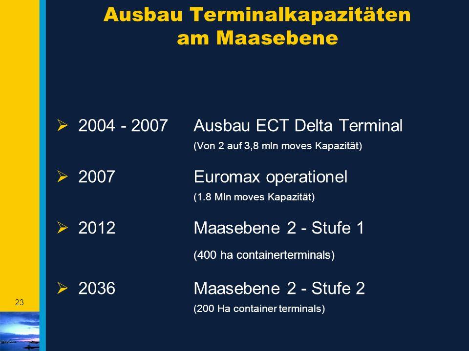 23 Ausbau Terminalkapazitäten am Maasebene  2004 - 2007Ausbau ECT Delta Terminal (Von 2 auf 3,8 mln moves Kapazität)  2007Euromax operationel (1.8 M