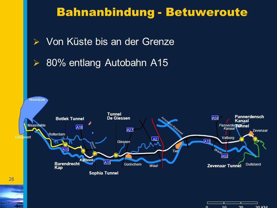 28 Bahnanbindung - Betuweroute  Von Küste bis an der Grenze  80% entlang Autobahn A15 30 KM20100 Botlek Tunnel Tunnel De Giessen Pannerdensch Kanaal