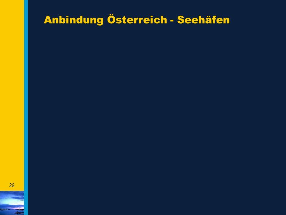 29 Anbindung Österreich - Seehäfen