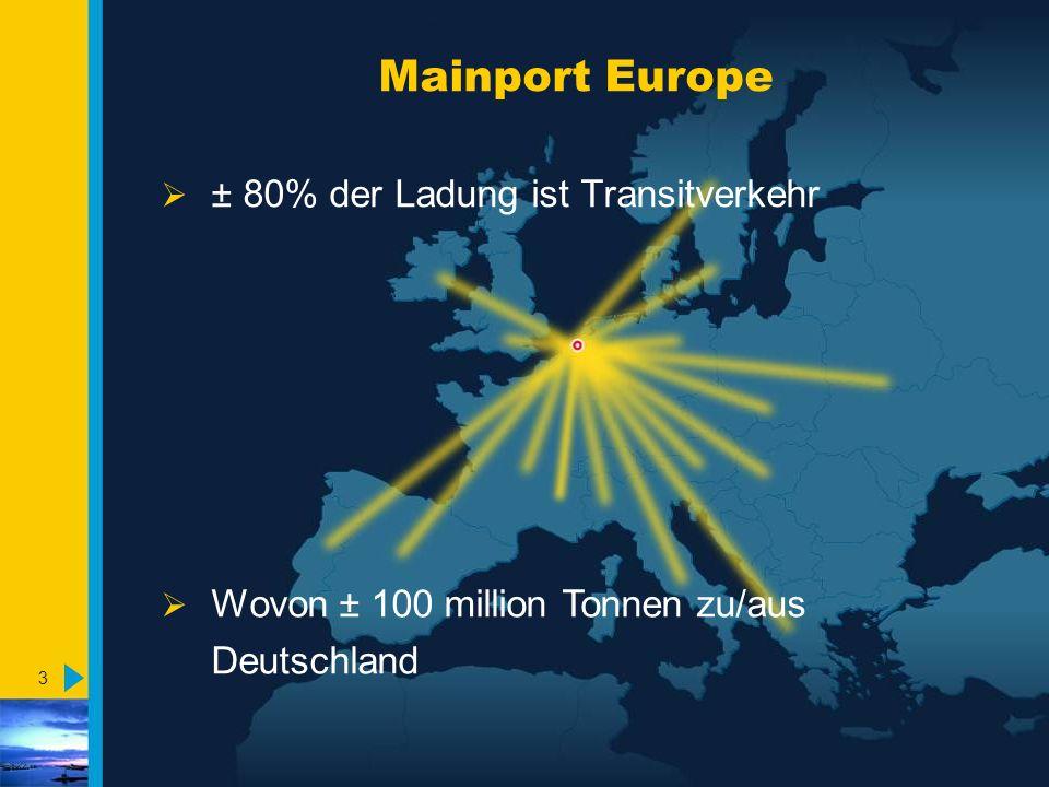 24 Barge-Feeder Terminal Erweiterung