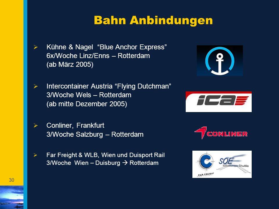 "30 Bahn Anbindungen  Kühne & Nagel ""Blue Anchor Express"" 6x/Woche Linz/Enns – Rotterdam (ab März 2005)  Intercontainer Austria ""Flying Dutchman"" 3/W"