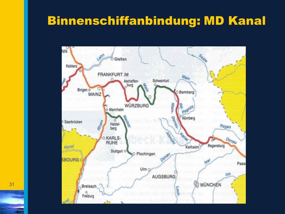 31 Binnenschiffanbindung: MD Kanal