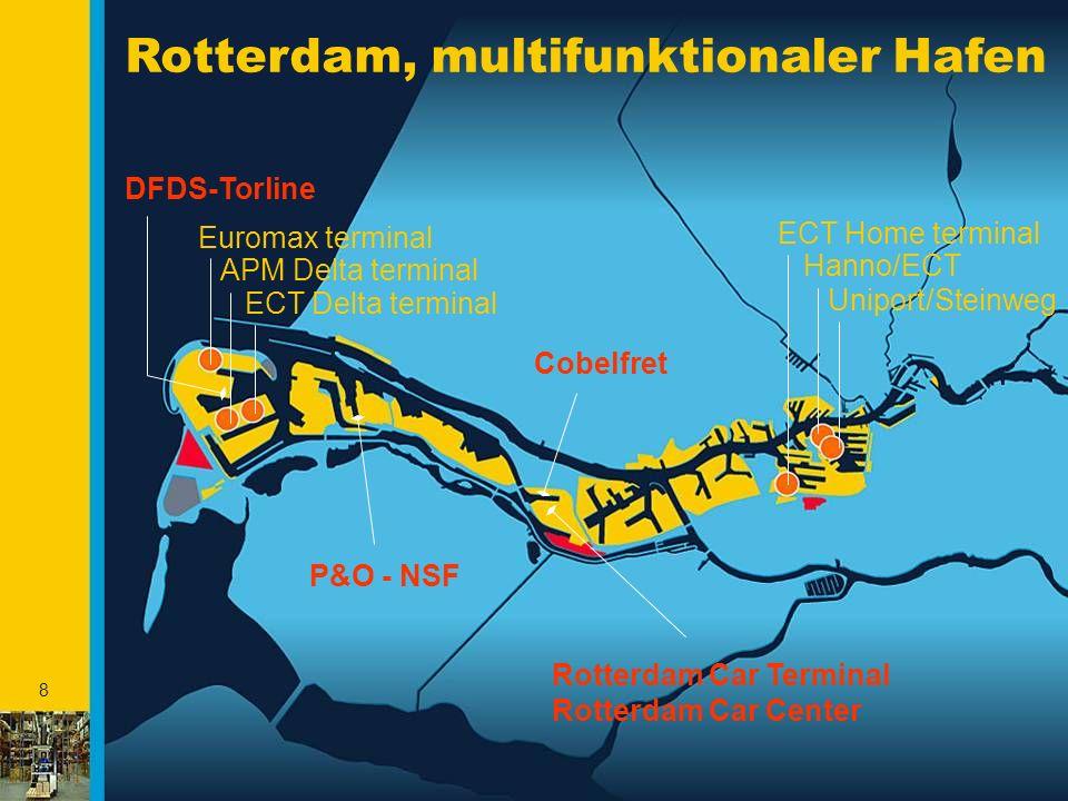 19 Entwicklung Verkehre  In der ersten Hälfte des Jahres, hat Rotterdam mehr als eine Million TEU in der Verkehrsrelation mit China abgefertigt  Im Vergleich mit der ersten Hälfte 2004 ergibt dieses ein Wachstum von 46 Prozent .