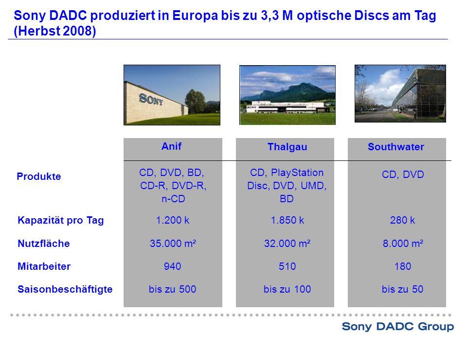 Sony Disc & Digital Solutions: Globaler Dienstleistungspartner für die Entertainment und Software-Industrie