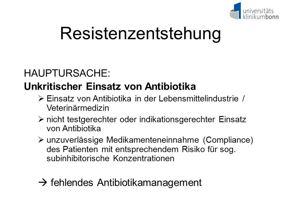 Resistenzentstehung HAUPTURSACHE: Unkritischer Einsatz von Antibiotika  Einsatz von Antibiotika in der Lebensmittelindustrie / Veterinärmedizin  nic