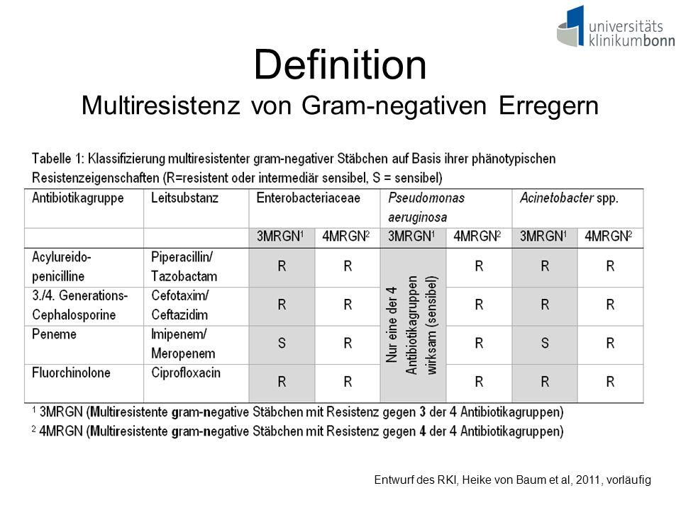 Definition Multiresistenz von Gram-negativen Erregern Entwurf des RKI, Heike von Baum et al, 2011, vorläufig