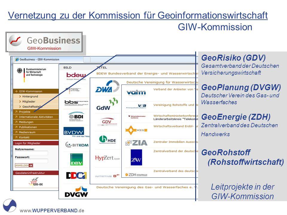 www.WUPPERVERBAND.de Vernetzung zu der Kommission für Geoinformationswirtschaft GIW-Kommission GeoRisiko (GDV) Gesamtverband der Deutschen Versicherun